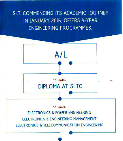 Engineering subjects for accounting